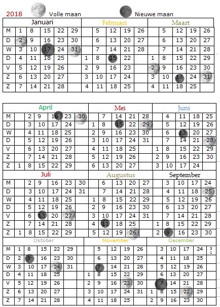 volle en nieuwe maan tabellen 1